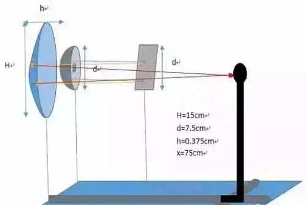 音响系统工程