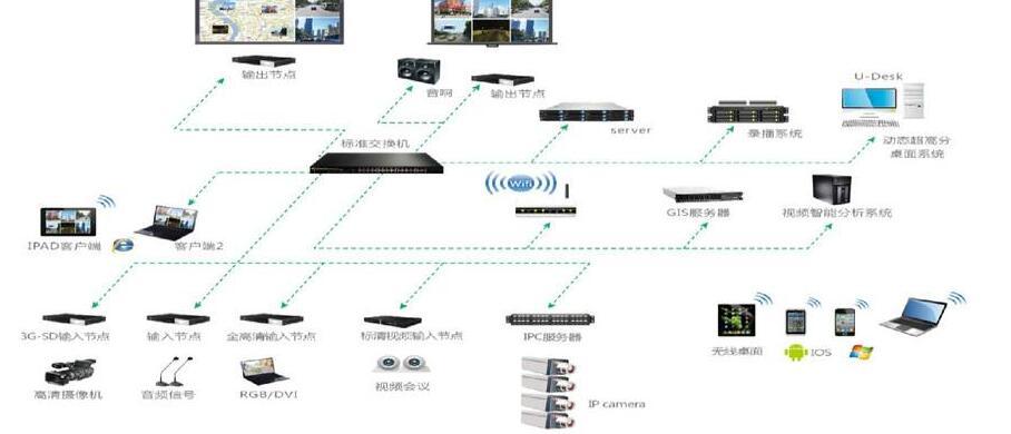 音响工程系统